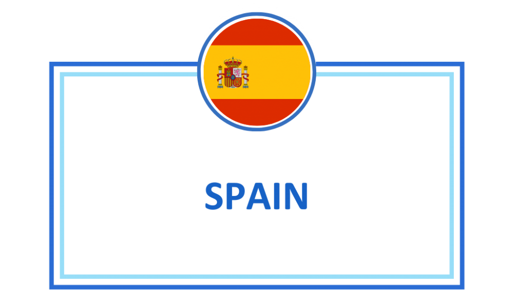 Spain Contact